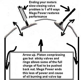 Stops engine valve tap picture with Slo-wear Engine Treatment Remedy